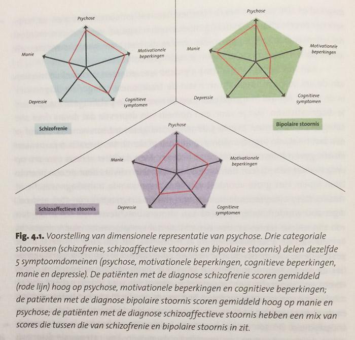 relatie diagram van hummingbird